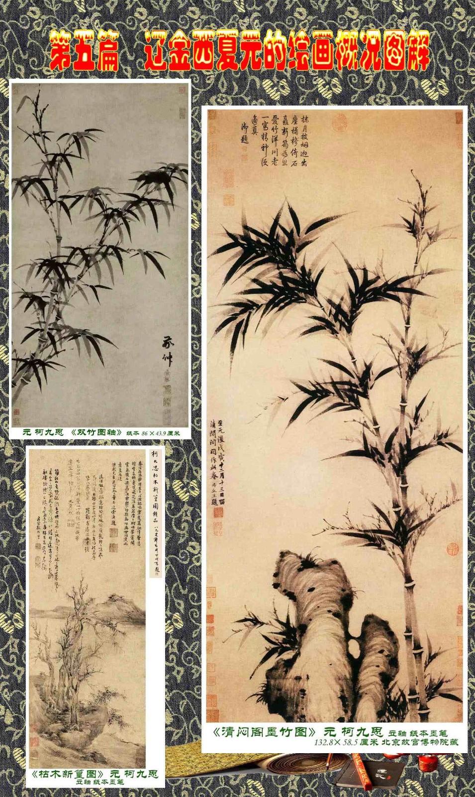 顾绍骅编辑 中国画知识普及版 第五篇 辽金西夏元的绘画概况 下 ... ..._图1-3