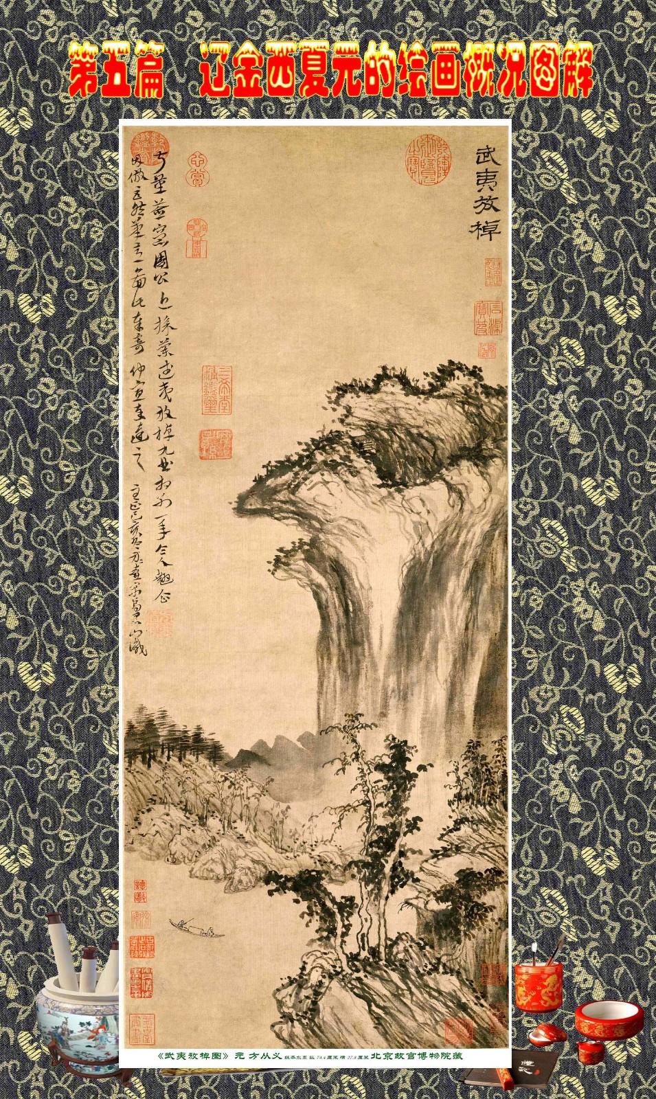 顾绍骅编辑 中国画知识普及版 第五篇 辽金西夏元的绘画概况 下 ... ..._图1-41