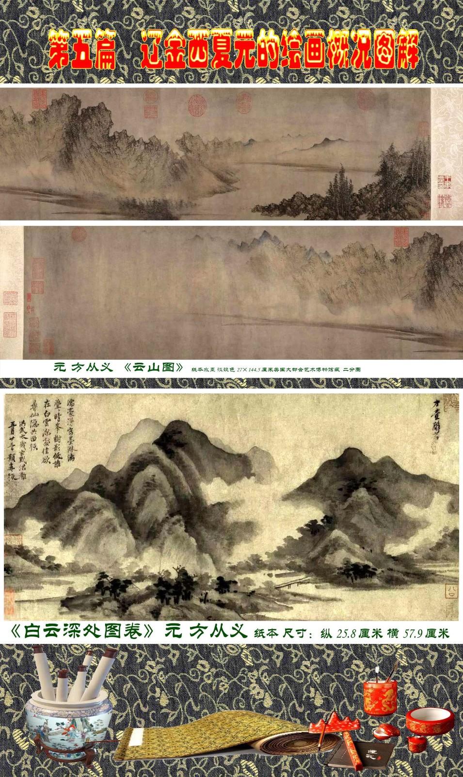 顾绍骅编辑 中国画知识普及版 第五篇 辽金西夏元的绘画概况 下 ... ..._图1-42
