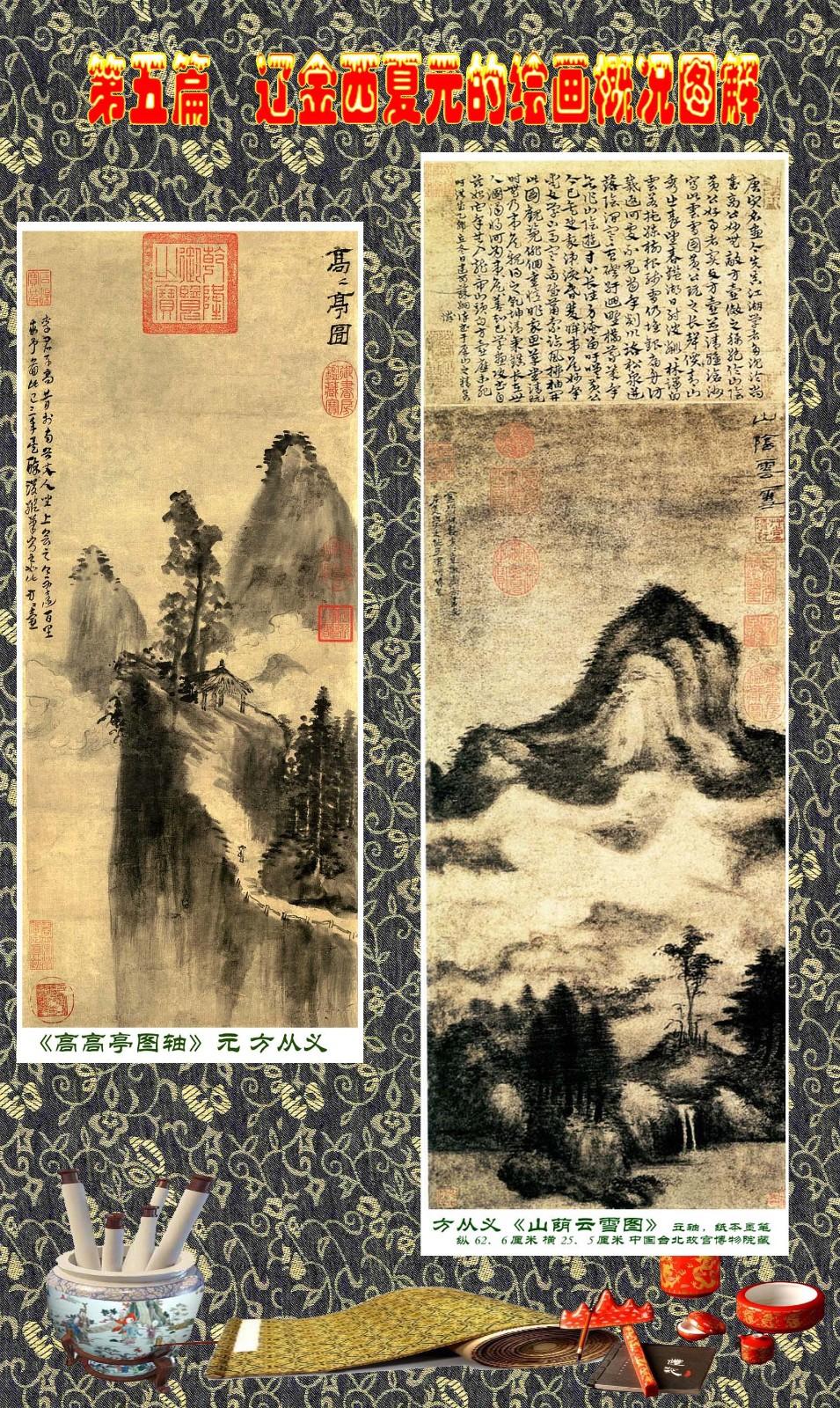 顾绍骅编辑 中国画知识普及版 第五篇 辽金西夏元的绘画概况 下 ... ..._图1-43