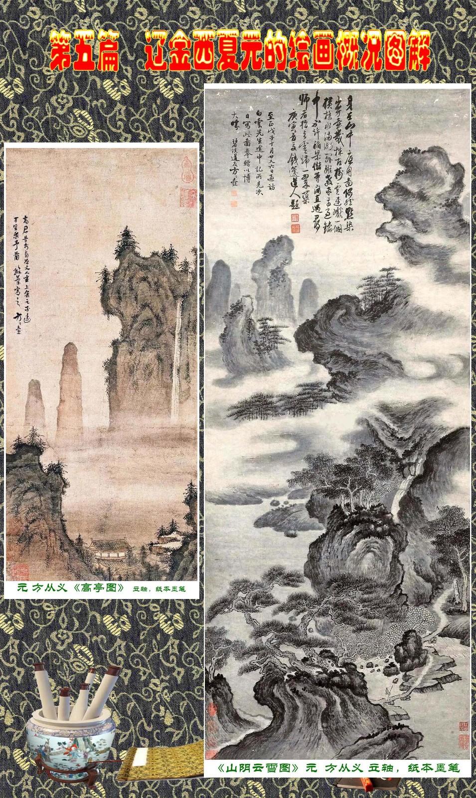 顾绍骅编辑 中国画知识普及版 第五篇 辽金西夏元的绘画概况 下 ... ..._图1-45