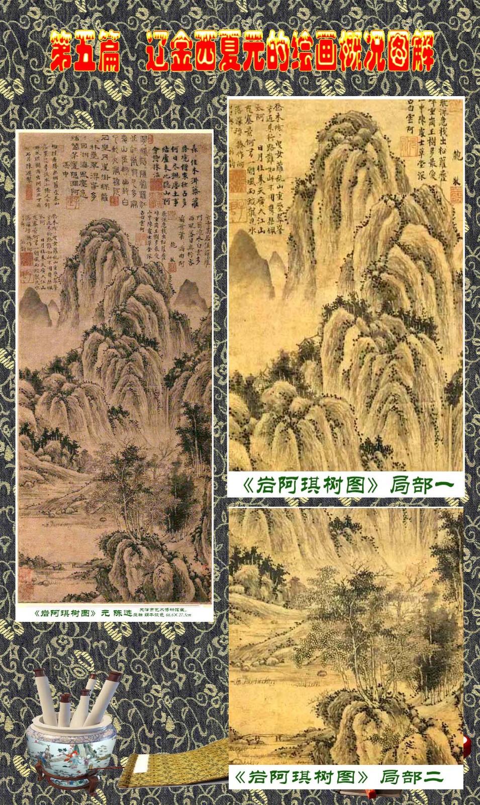 顾绍骅编辑 中国画知识普及版 第五篇 辽金西夏元的绘画概况 下 ... ..._图1-77