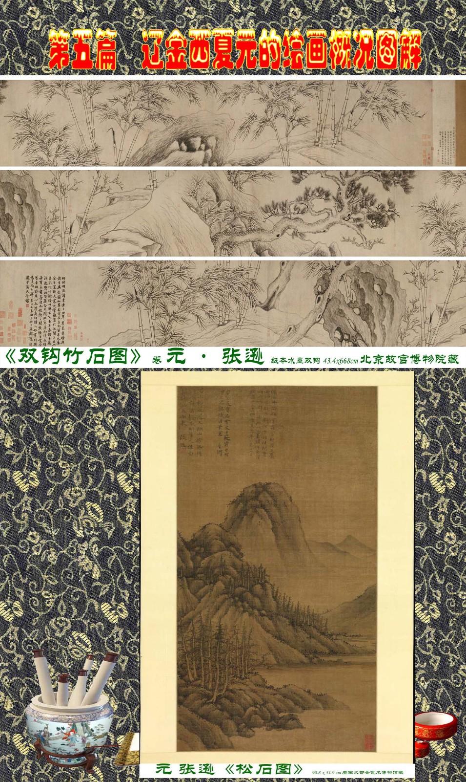 顾绍骅编辑 中国画知识普及版 第五篇 辽金西夏元的绘画概况 下 ... ..._图1-109