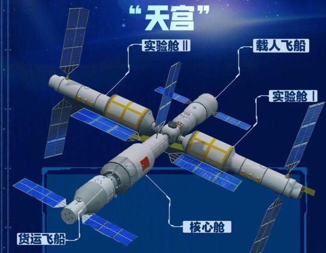 贺神舟十二号载人飞船与天和核心舱对接成功(七律三首)_图1-2