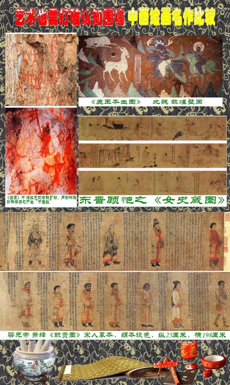 艺术需打破认知围墙  中西绘画名作比较_图1-4