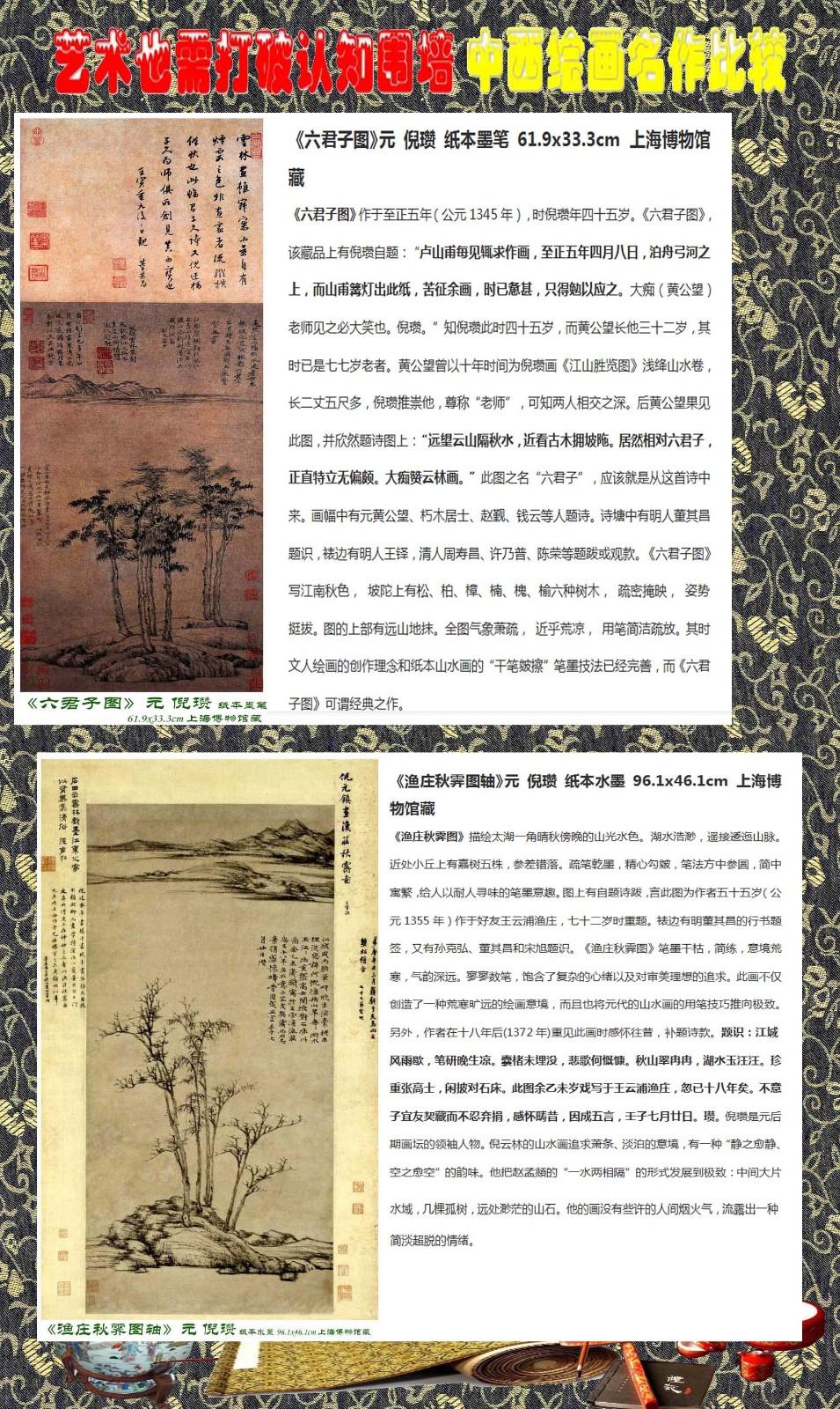 艺术需打破认知围墙  中西绘画名作比较_图1-12
