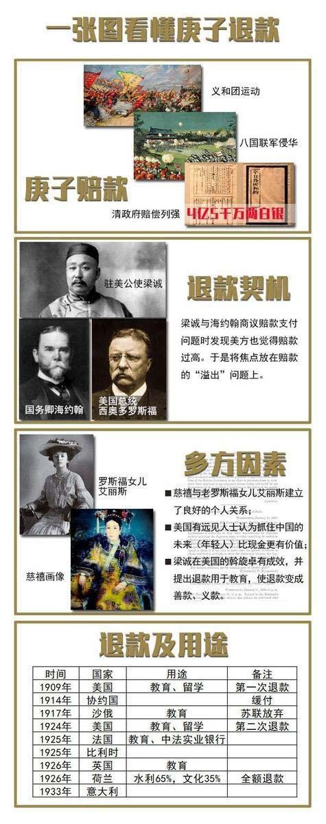 国耻待雪 文化反殖民_图1-1