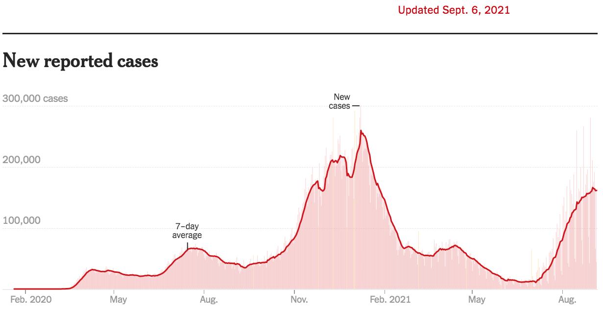美国疫情:开始缓解见顶或出现拐点_图1-1