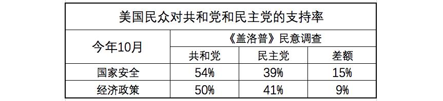 民意调查:美国人对拜登越来越不满_图1-3