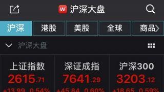 中国证监会换新主席 国内股市28日开盘飘红沪指涨0.54%