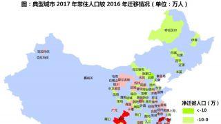 2018年京沪外迁人口流向何方?这些城市吸引力最大