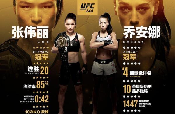 再创历史!张伟丽击败乔安娜 卫冕UFC冠军_图1-4