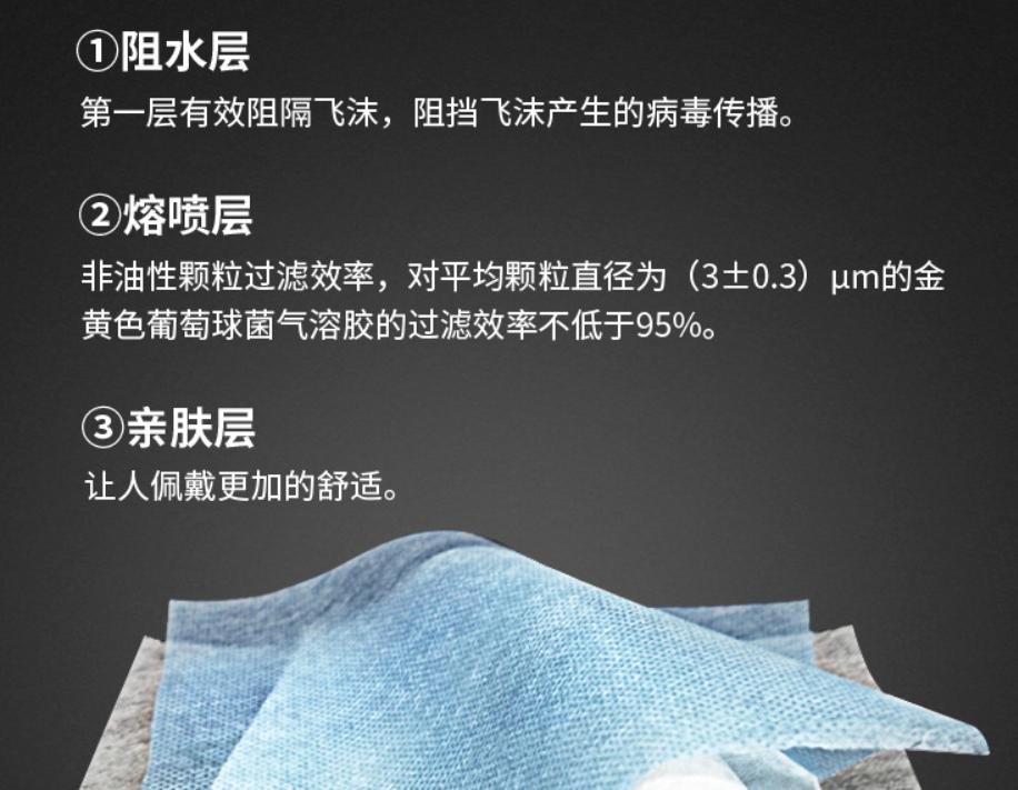 口罩是否可以重复利用?疫情断货防护用品自制方法_图1-9