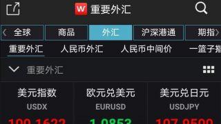 人民币对美元汇率中间价跌破7.11