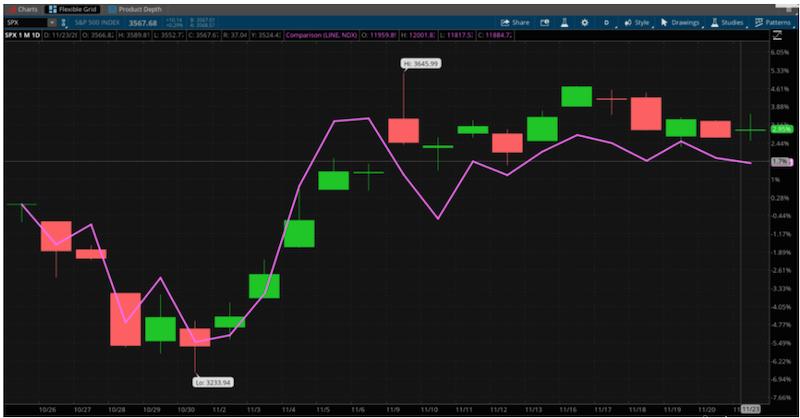 12月市场展望:拉锯起伏接近尾声,市场有望趋于平静_图1-3