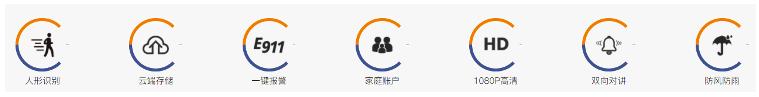 【好物推荐】iTalkBB Aijia家庭智能安防摄像头 价廉也可物美_图1-3
