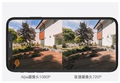 【好物推荐】iTalkBB Aijia家庭智能安防摄像头 价廉也可物美_图1-10