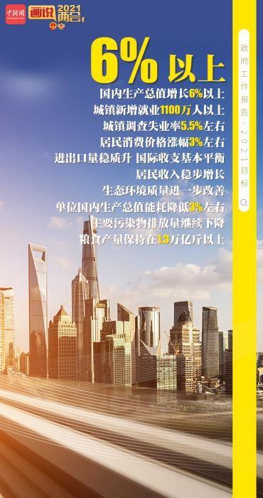 50句话!看2021两会如何改变中国人的生活_图1-1