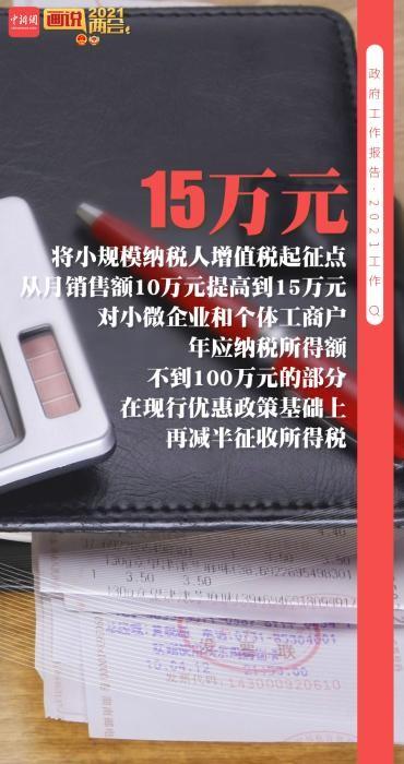 50句话!看2021两会如何改变中国人的生活_图1-2