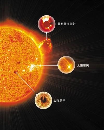 中国第一颗综合性太阳探测卫星有望于明年发射升空_图1-3