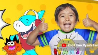 德州8岁男孩年入2600万美元  蝉联YouTube年收入榜冠军