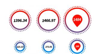 秒懂中国财政预算报告:赤字规模增加,对冲疫情影响
