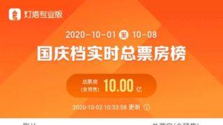 中国国庆档总票房破¥10亿 《姜子牙》暂居冠军