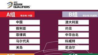 世预赛40强赛A组落户中国 国足出线在此一搏