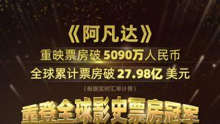《阿凡达》在华重映 再度成为全球票房冠军