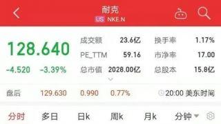 一天时间 耐克、阿迪市值蒸发¥733亿