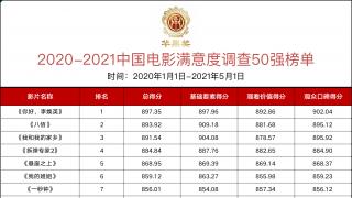 第30届华鼎奖中国电影50强榜单公布